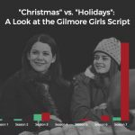 A Very Merry Gilmore Girls Christmas